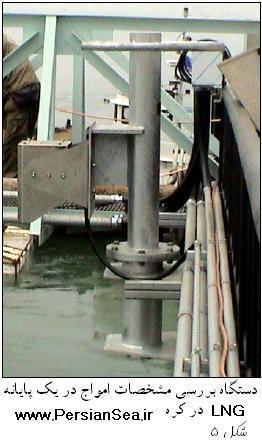 دستگاه بررسی مشخصات امواج و..در پایانه LNG